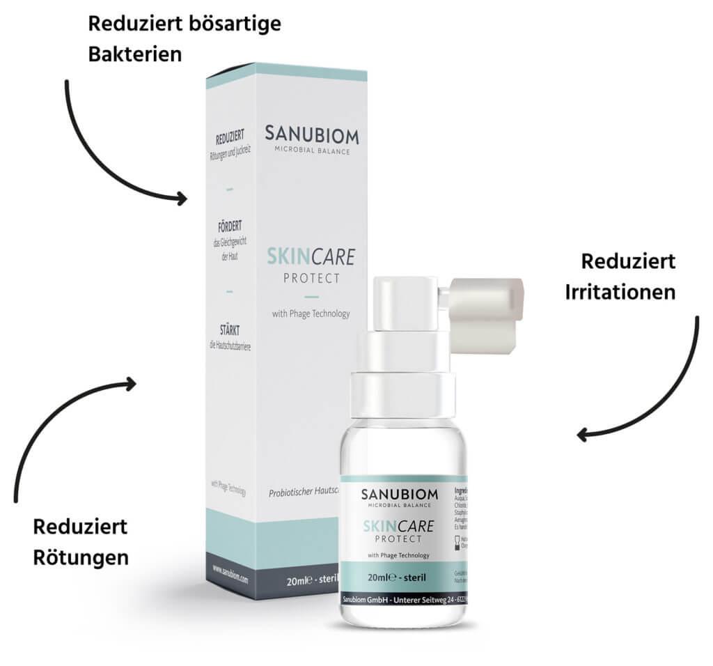 Sanubiom SkinCare Protect