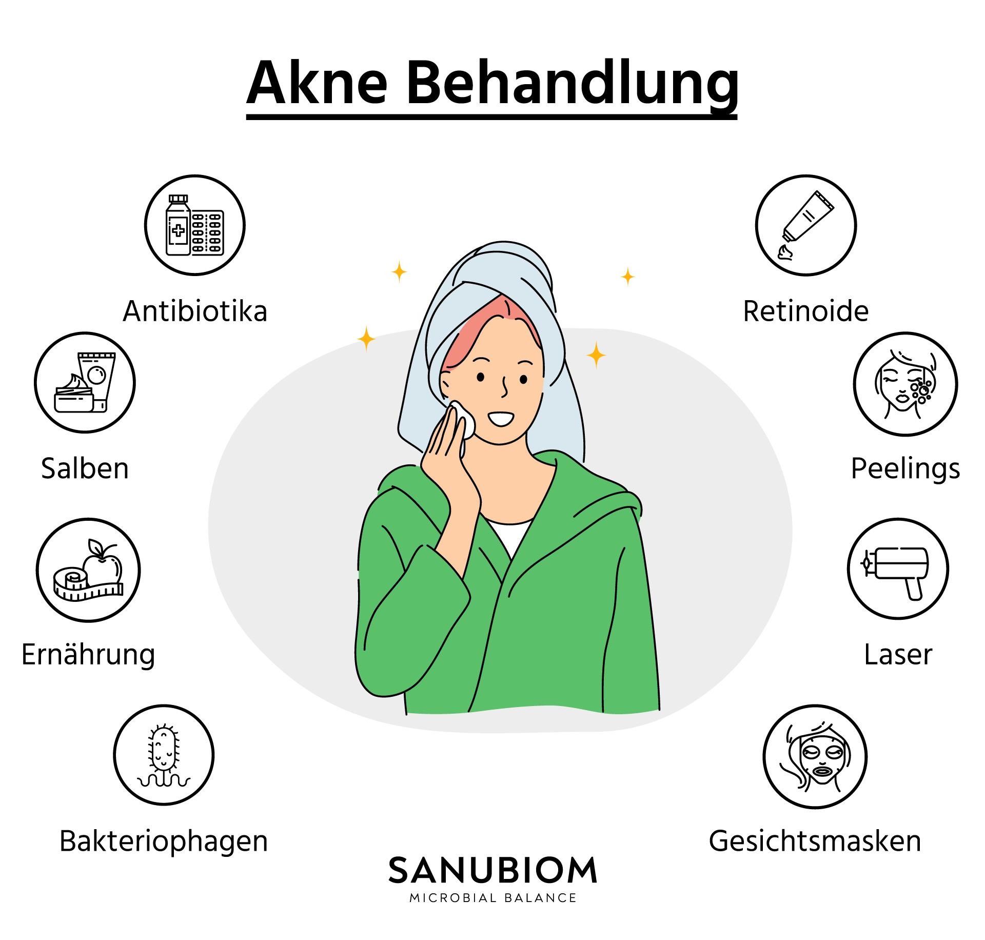 Akne Behandlungsmöglichkeiten